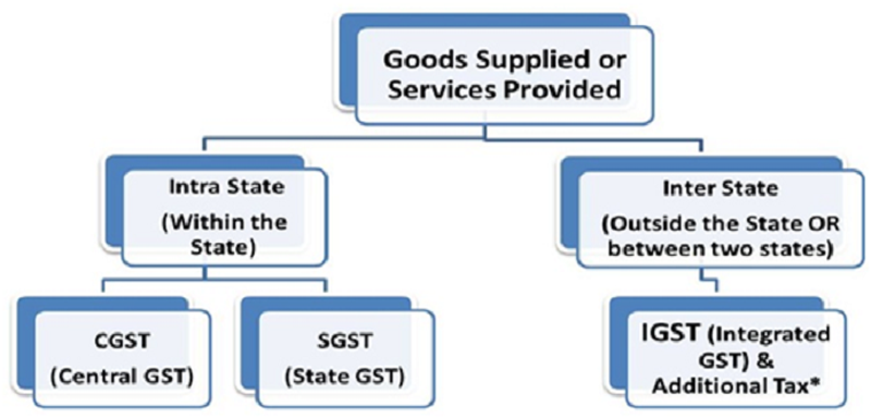 Goods supplier-1 copy